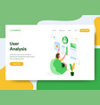 Landing page template user analysis concept