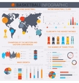 basketball infochart or infographic template vector image vector image