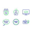 Chemistry lab quick tips and approved icons set