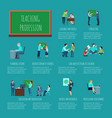 teaching profession infographics vector image