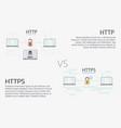 http vs https thin line design vector image