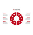red cycle infographic vector image vector image