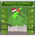 Monaco infographics statistical data sights vector image