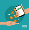 mobile payment technology vector image