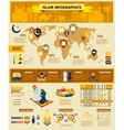 Islam Infographic Set vector image vector image