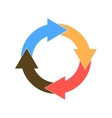circle of four colored arrows vector image