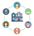 a Smart Home vector image