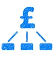 Pound Hierarchy Grainy Texture Icon vector image vector image