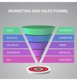 Sales funnel template for your business