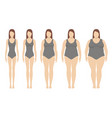 woman silhouettes with different obesity degrees vector image vector image