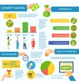 Charity Flat Style Infographics