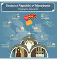Macedonia infographics statistical data sights vector image vector image