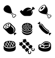 Meat Icons Set vector image