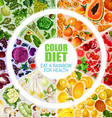 fruits and vegetables color diet poster vector image