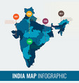 india map infographic template all regions are vector image