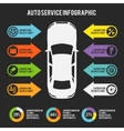 Auto service infographic vector image vector image