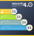 industry 40 automation concept vector image