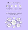 mobile commerce infographic on vector image vector image