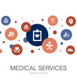 medical services trendy circle template with vector image vector image