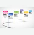 milestones company timeline infographic vector image vector image