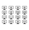 display specifications icons set monitor vector image