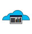 cloud computing website report vector image vector image