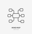 mind map flat logo project management brainstorm vector image vector image