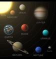 solar system model educational flat vector image vector image