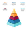 3d pyramid infographic growth diagram vector image vector image