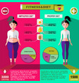 flat healthy and unhealthy lifestyle infographics vector image vector image