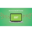 EBT - Electronic Benefit Transfer allows to issue vector image vector image