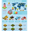 Farming facilities and equipment infographic vector image vector image