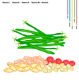 Fresh Green Beans with Vitamin C K A and B vector image vector image