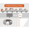 Infographics of lcd monitors screen resolution vector image