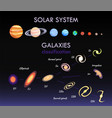solar system and galaxies vector image vector image