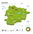 Energy industry and ecology of Andorra vector image vector image
