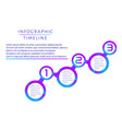 futuristic infographic timeline template with 3 vector image vector image