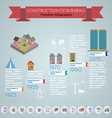 Building construction timeline infographic vector image