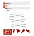 football 2018 group b match schedule all vector image vector image