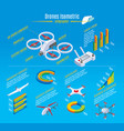 isometric infographic drones template vector image
