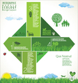 Modern green ecology infographic design vector image vector image