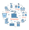 blue gardening - irrigation vector image vector image