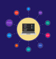 web development infographic vector image