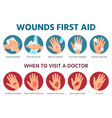 first aid for wound on skin treatment procedure vector image