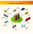 Isometric Transport Infographics vector image vector image