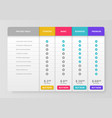 pricing tab comparison list services vector image vector image