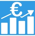 Euro Business Chart Icon vector image vector image