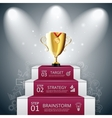 the 3 steps to success vector image