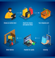 isometric online shopping concept vector image vector image