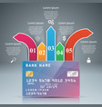 bank card - business infographic vector image vector image